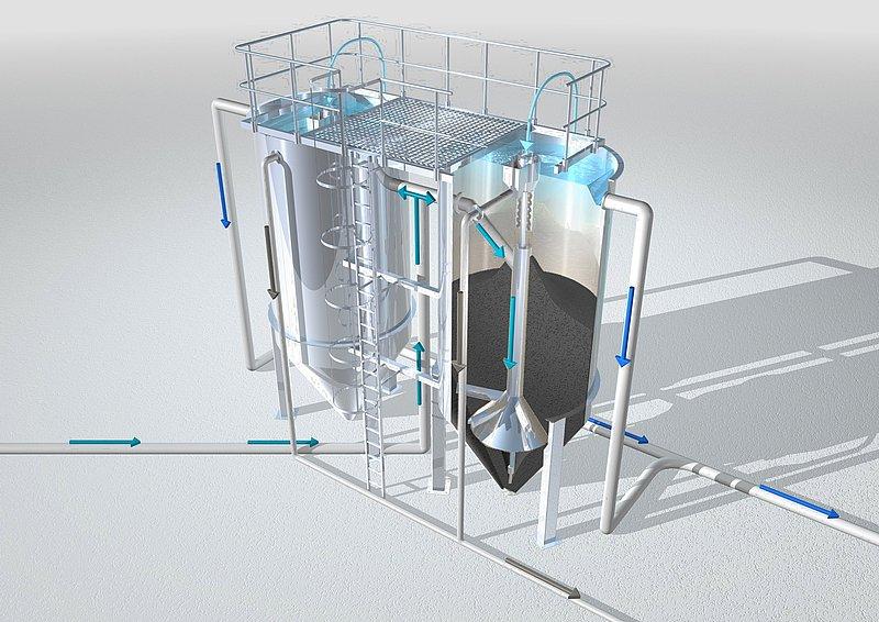فیلتر کربن فعال شرکت آبدیز صحرا